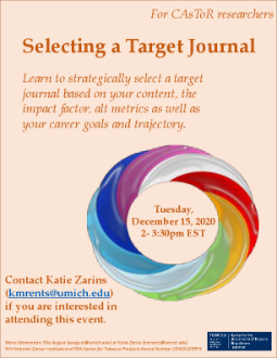 Flyer for Selecting a Target Journal